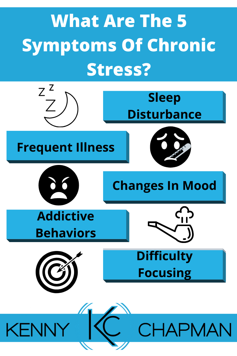 image what are the 5 symptoms of chronic stress info