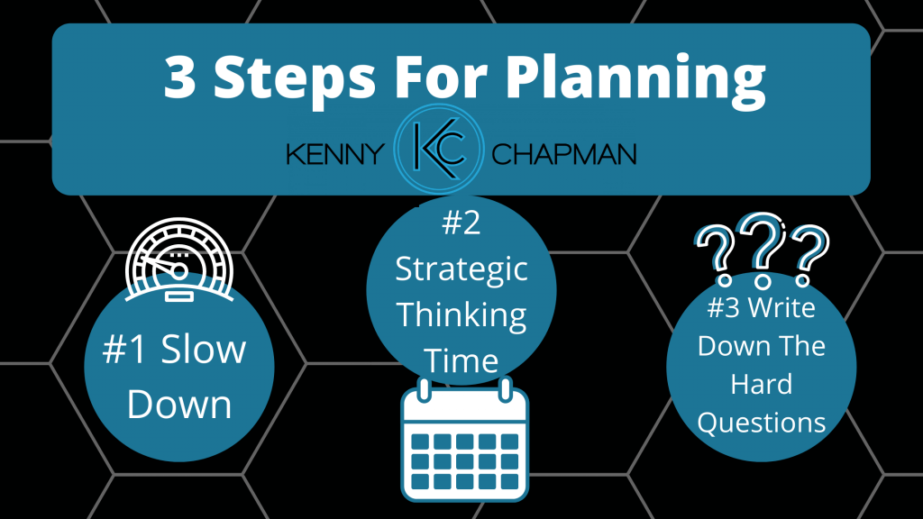 implementing plans info